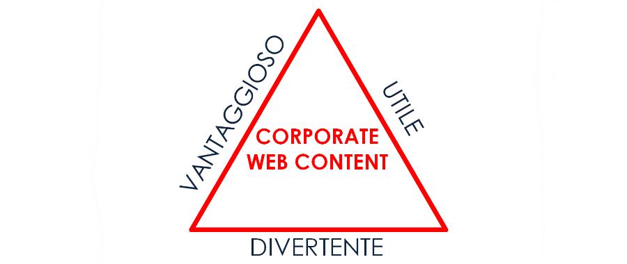 triangolo-content-marketing-corporate